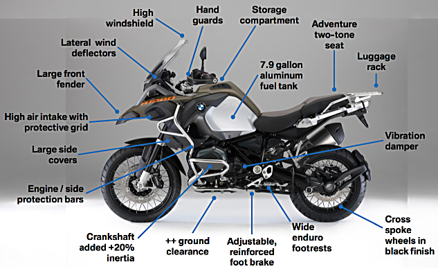 2014_BMW_R1200GSA_Highlights